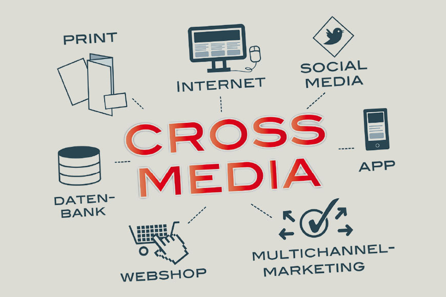 Cross-media Advertising